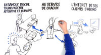 Banque Postale - vidéo dessinée